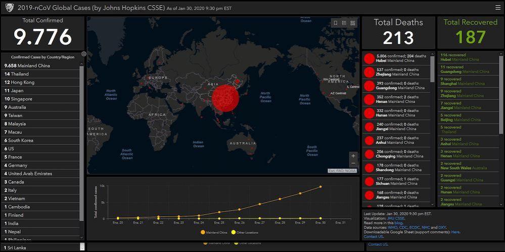 Mapa online de como el coronavirus avanza (Fuente: as.com)